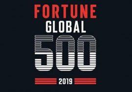 Рейтинг 500 найбільших компаній світу від журналу Fortune