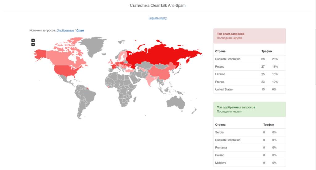 Антиспам для сайтів: як захиститися від ботів у формі зв'язку та коментарях. - porady, partners