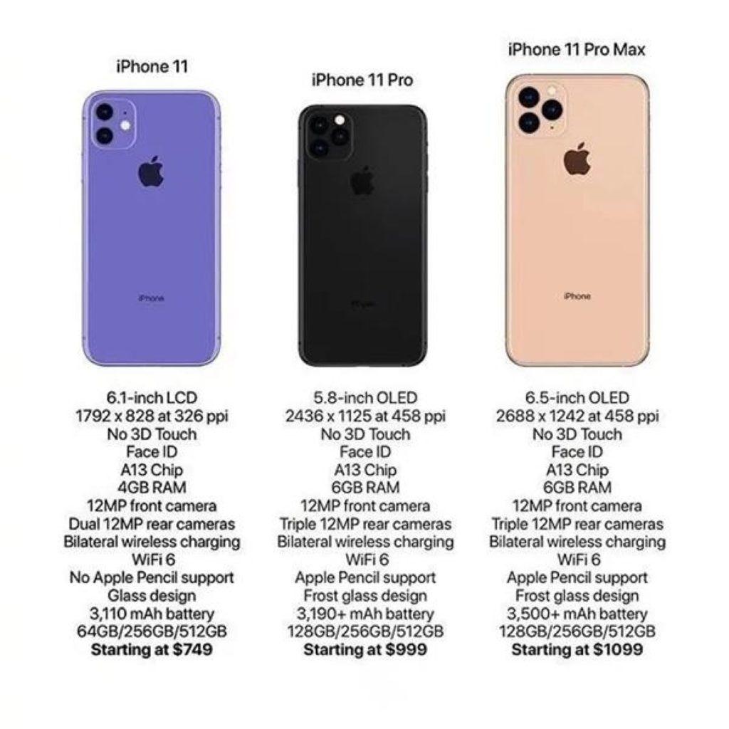 Презентація Apple iPhone 11. Де і коли дивитися онлайн-трансляцію - news