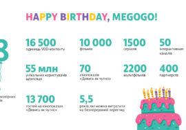 Відеосервісу MEGOGO виповнюється 8 років