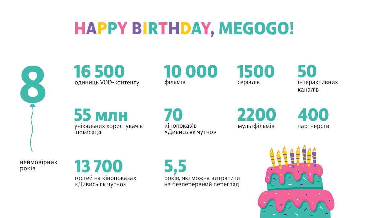 Відеосервісу MEGOGO виповнюється 8 років - partners, news