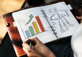 Що таке маркетинг 360 і як він працює?