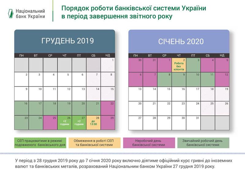 Як банки будуть працювати на новорічні свята в 2019 році - news