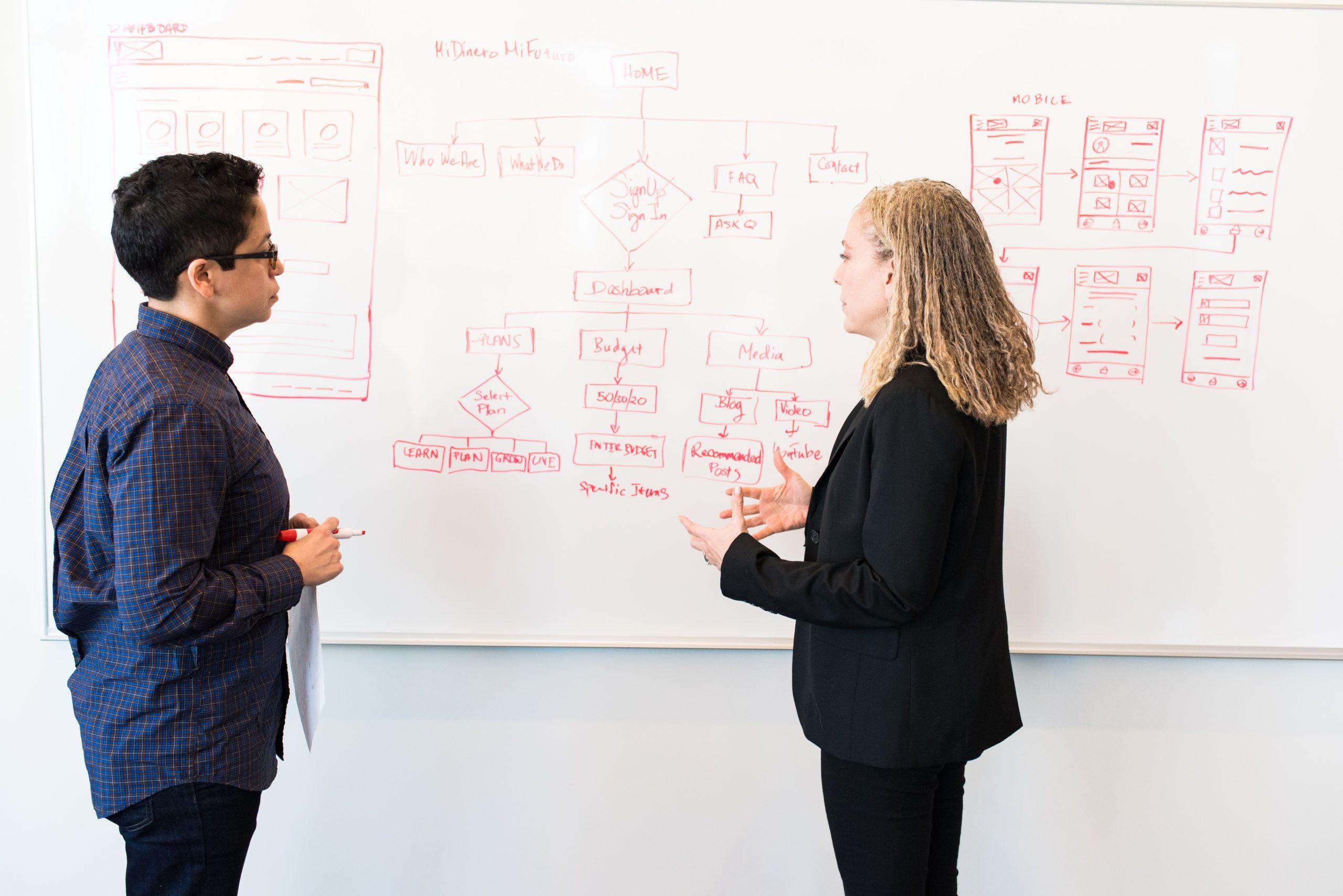 Як стати розробником, якого захочуть бачити в кожній команді - studentu, developers, news, career