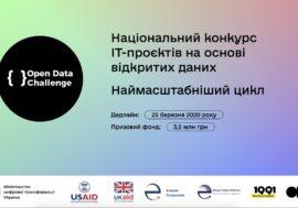 Українським Data-стартапам роздадуть 3,5 млн грн. Прийом заявок стартував