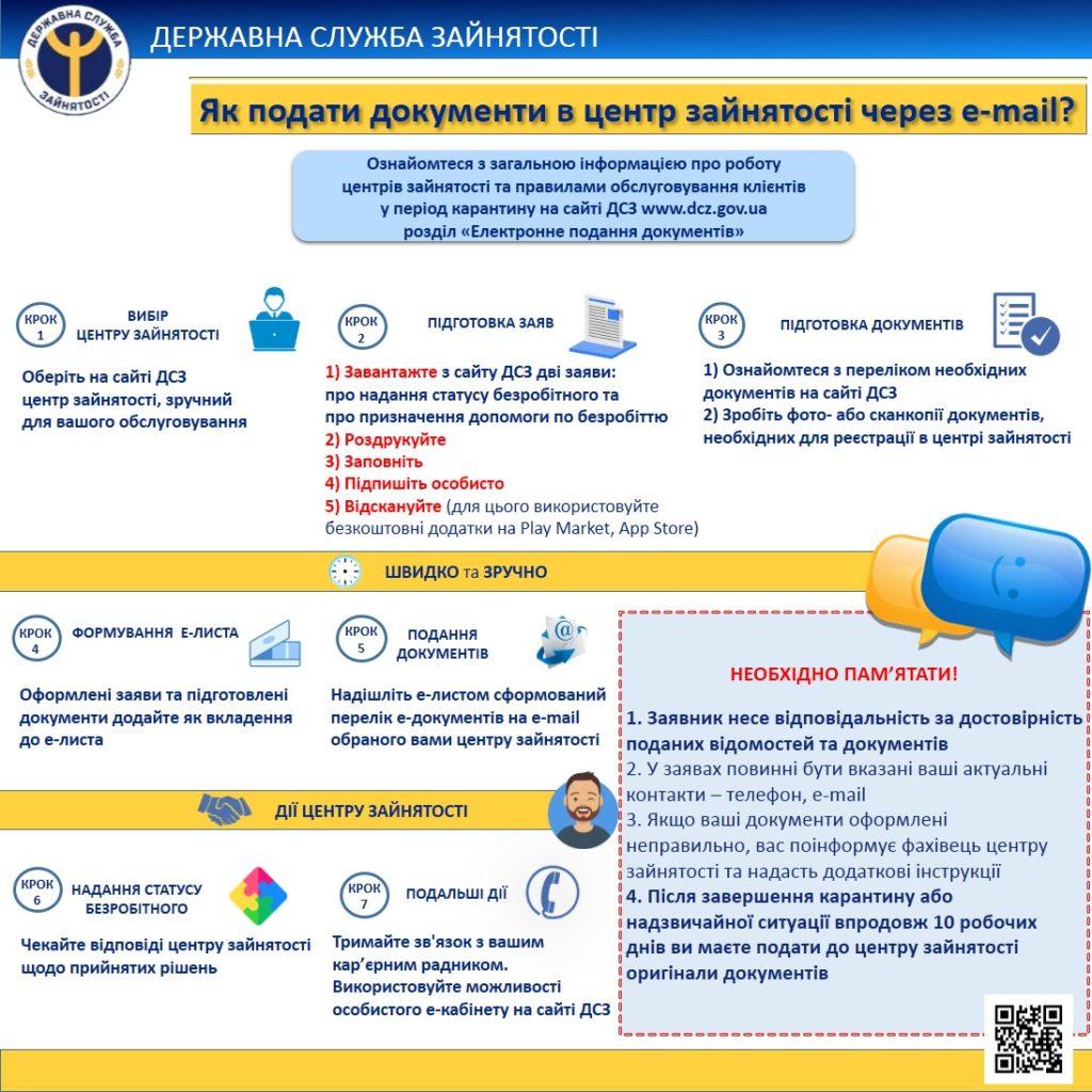 В центр зайнятості документи можна подати онлайн - інструкція - community, news, country