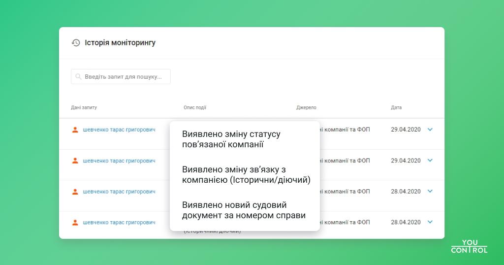 У YouControl з'явився моніторинг фізосіб - як це працює - news, business, bezpeka