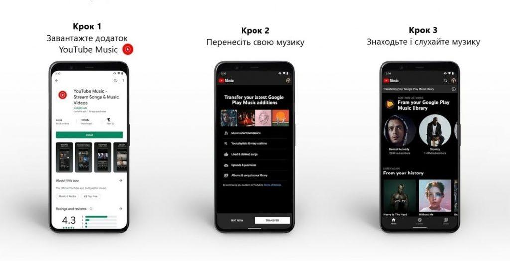Google Play Music закривають. Як перенести музику в YouTube Music - інструкція - tech, social-media, news