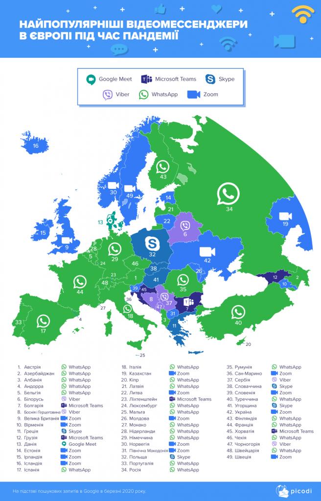 Найпопулярніші відеосервіси в Україні та Європі на карантині - tech, social-media, news