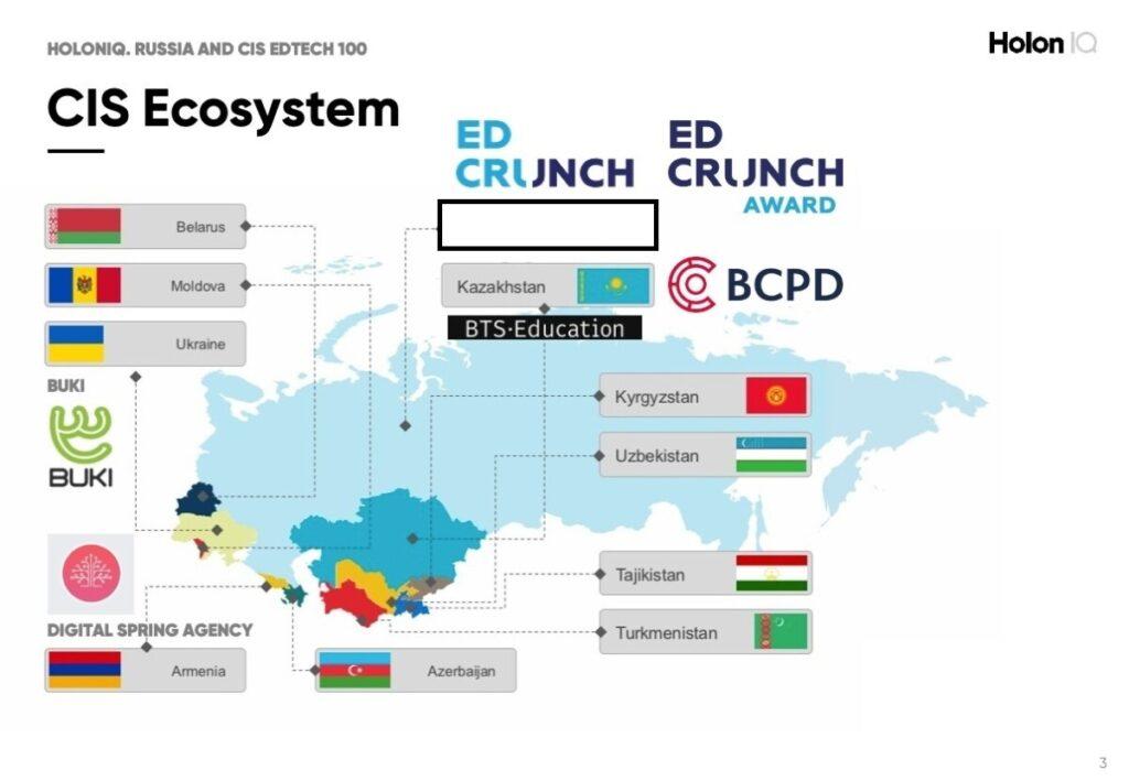 11 українських освітніх компаній увійшли у список кращих EdTech проєктів — рейтинг HolonIQ - startups, news