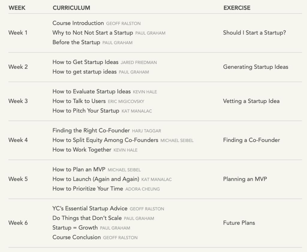 Y Combinator запустив курс для майбутніх засновників стартапів - studentu, startups, news