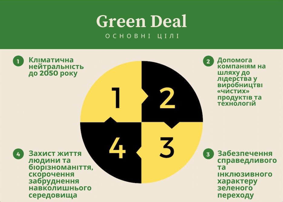 Український стартап Carbominer отримав seed-інвестиції від фонду SMRK - startups, news, investytsiyi