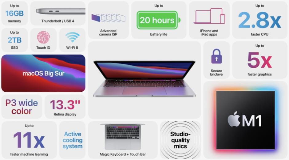 До 20 годин роботи на одному заряді: Apple показала нові MacBook Pro, MacBook Air і Mac mini - tech, news, gadzhety