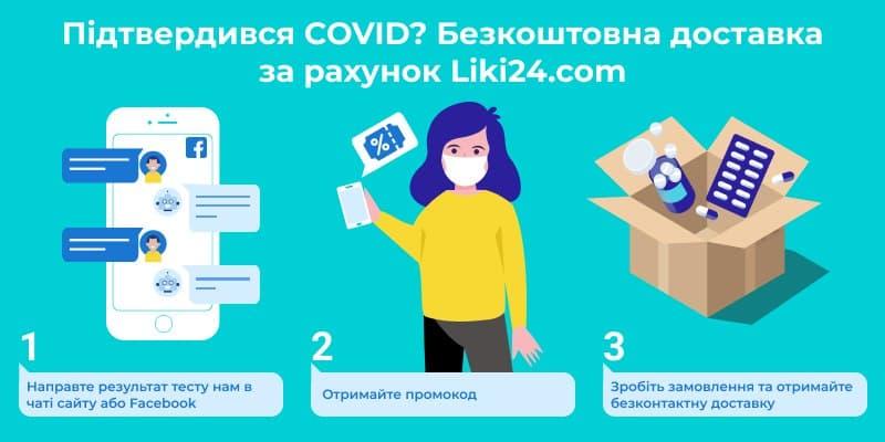 Сервіс Liki24.com почав безкоштовно доставляти ліки людям, хворим на COVID-19 - community, partners, news, country