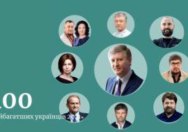 Forbes представив рейтинг найбагатших українців