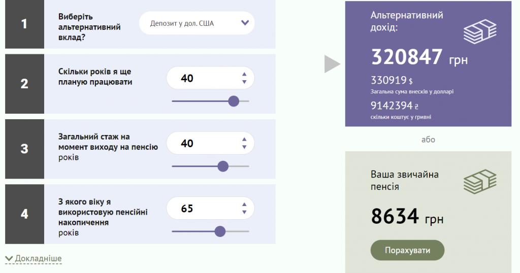 Цей калькулятор показує розмір пенсії, якби замість сплати податків ви інвестували - community, news, groshi