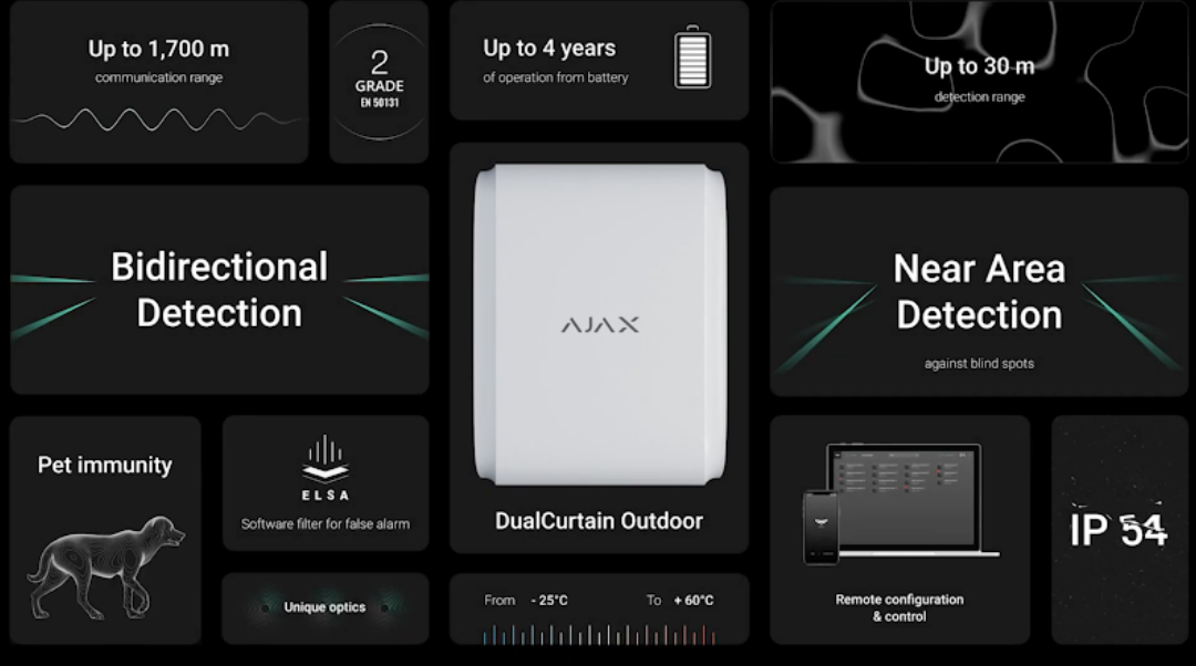 Ajax Special Event: представлені нові охоронні девайси і софт від Ajax - tech, news, bezpeka