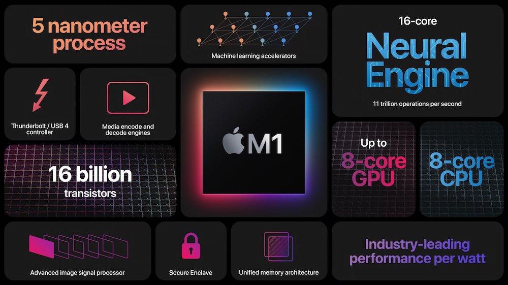 Чому Apple, Google та інші розробляють власні чіпи - tech, news
